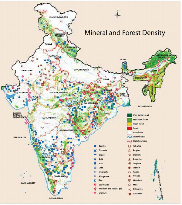 Main Natural Resources Of India