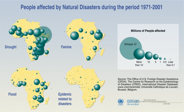 NaturalDisastersChartAfrica19712001