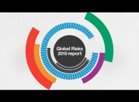 World Economic Forum Evaluates World's Most Critical Risks, Comes to Some Odd Conclusions