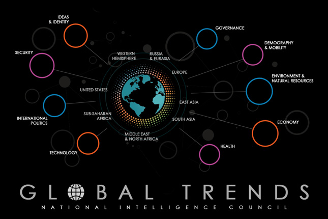 Global-Trends-1