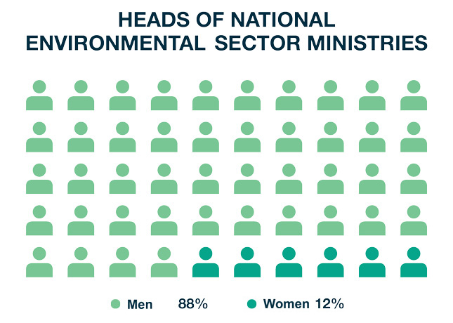 women-in-enviro-leadership1