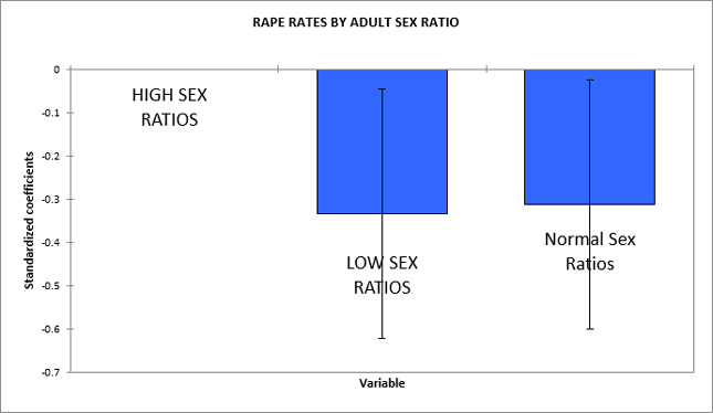 sex-ratios-and-rape