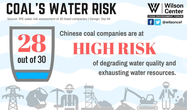 Coal Water Risk - NSB
