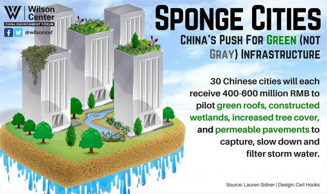 Sponge-Cities-v7