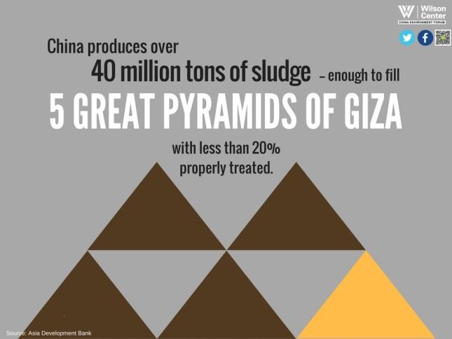 Sludge pyramids