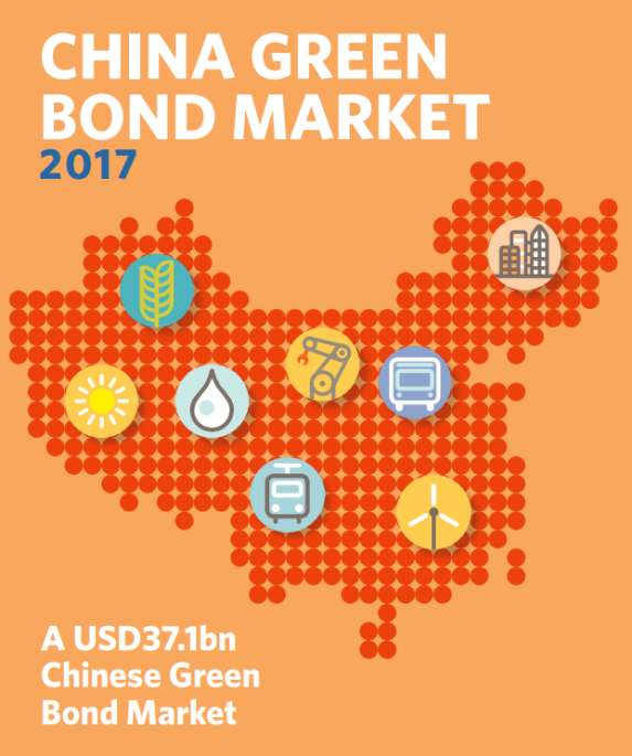 green bonds image